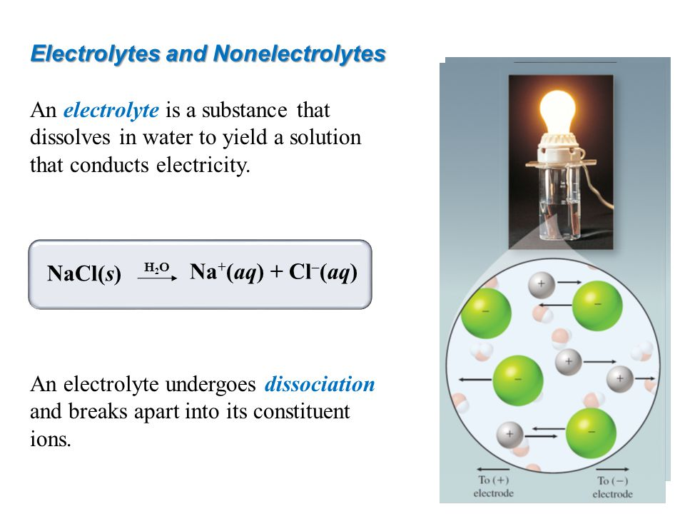 Electrolytes and Nonelectrolytes An electrolyte is a substance that dissolves in water to yield a solution that conducts electricity. An electrolyte u