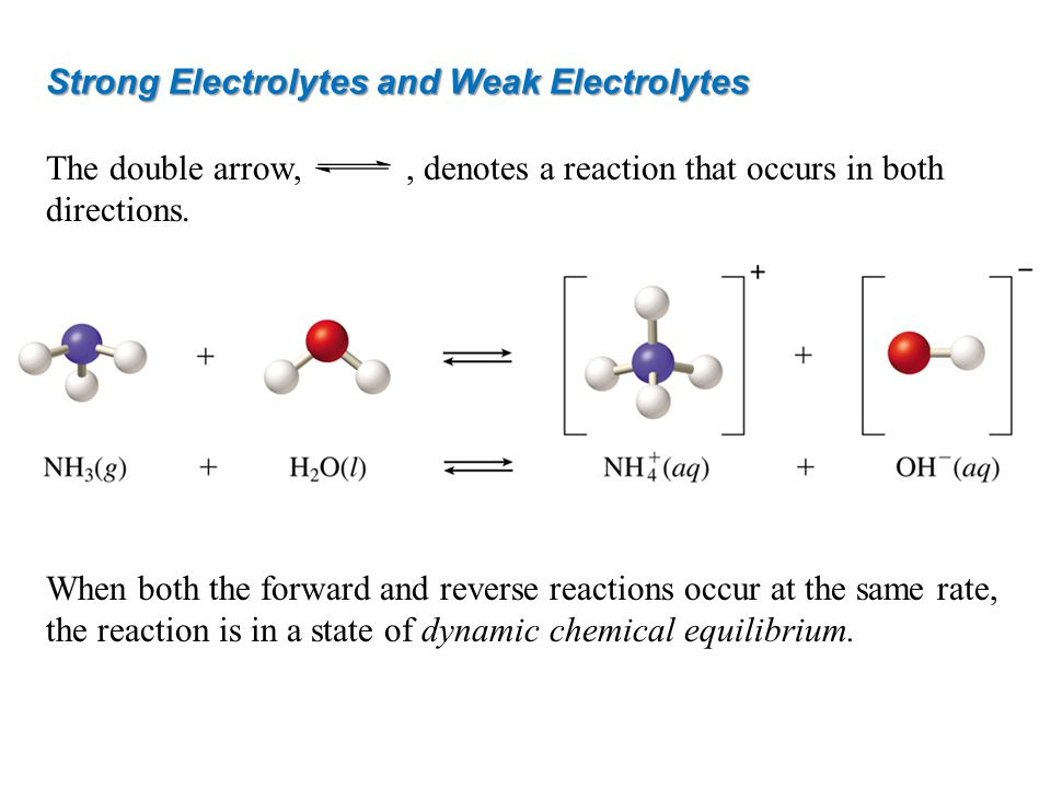Strong Electrolytes and Weak Electrolytes The double arrow,, denotes a reaction that occurs in both directions.