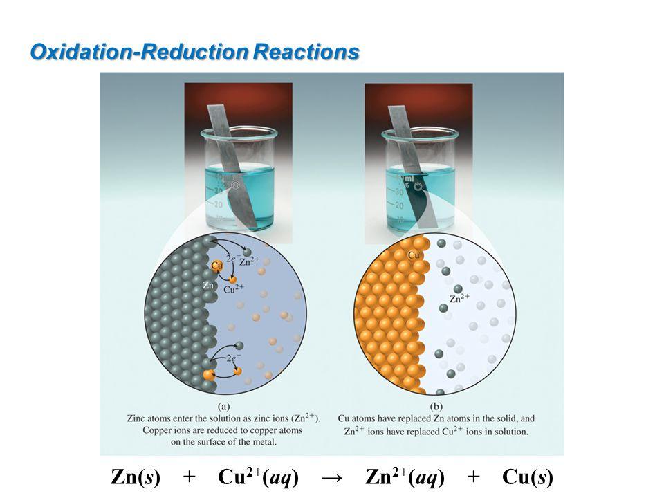 Oxidation-Reduction Reactions Zn(s) + Cu 2+ (aq) → Zn 2+ (aq) + Cu(s)