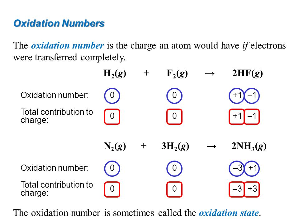 Oxidation Numbers The oxidation number is the charge an atom would have if electrons were transferred completely.