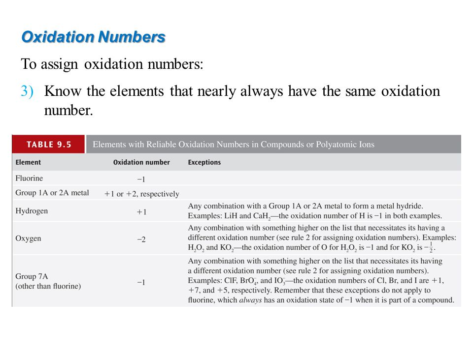 Oxidation Numbers To assign oxidation numbers: 3)Know the elements that nearly always have the same oxidation number.