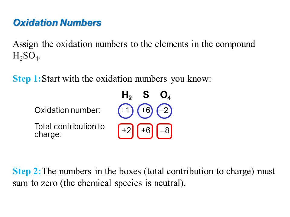 Oxidation Numbers Assign the oxidation numbers to the elements in the compound H 2 SO 4. Step 1:Start with the oxidation numbers you know: Step 2:The