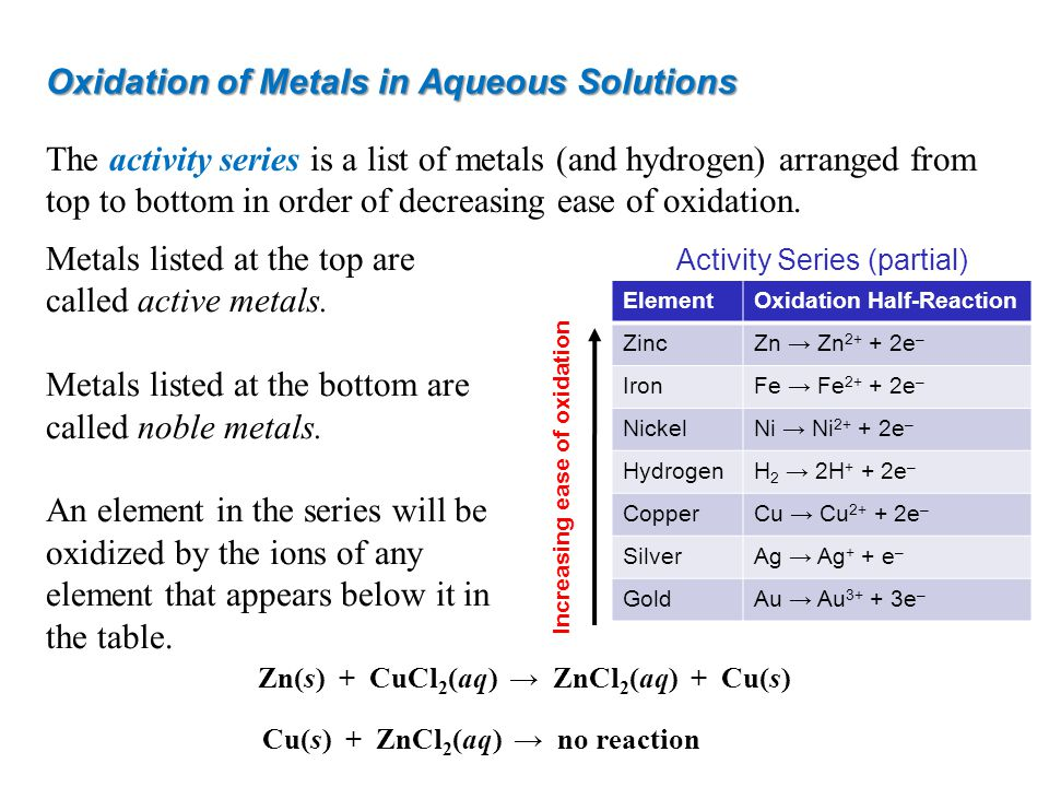 Oxidation of Metals in Aqueous Solutions The activity series is a list of metals (and hydrogen) arranged from top to bottom in order of decreasing ease of oxidation.