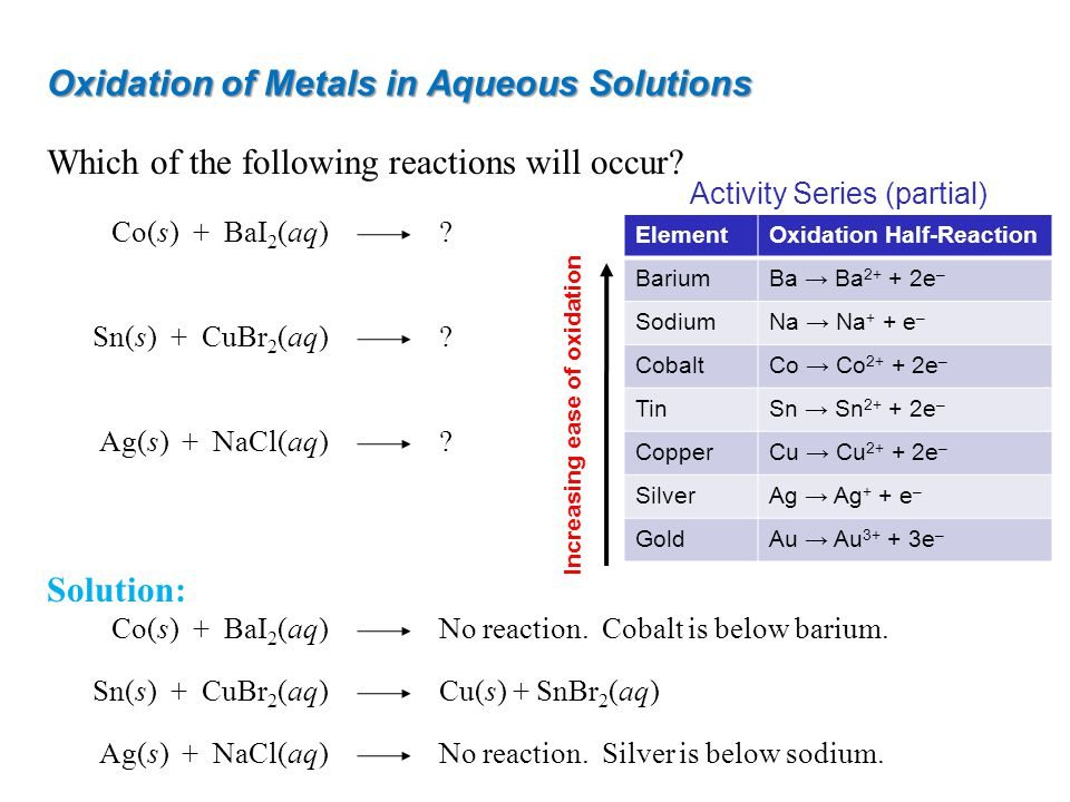 Oxidation of Metals in Aqueous Solutions Which of the following reactions will occur.