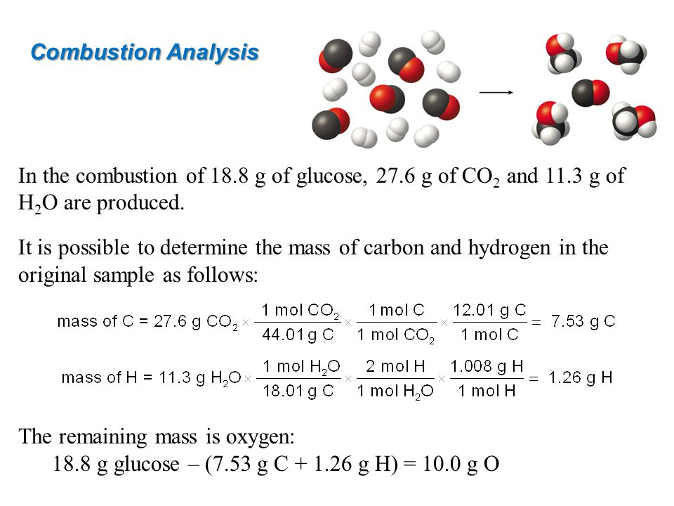Combustion Analysis In the combustion of 18.8 g of glucose, 27.6 g of CO 2 and 11.3 g of H 2 O are produced.