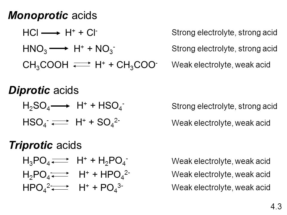 Monoprotic acids HCl H + + Cl - HNO 3 H + + NO 3 - CH 3 COOH H + + CH 3 COO - Strong electrolyte, strong acid Weak electrolyte, weak acid Diprotic acids H 2 SO 4 H + + HSO 4 - HSO 4 - H + + SO 4 2- Strong electrolyte, strong acid Weak electrolyte, weak acid Triprotic acids H 3 PO 4 H + + H 2 PO 4 - H 2 PO 4 - H + + HPO 4 2- HPO 4 2- H + + PO 4 3- Weak electrolyte, weak acid 4.3