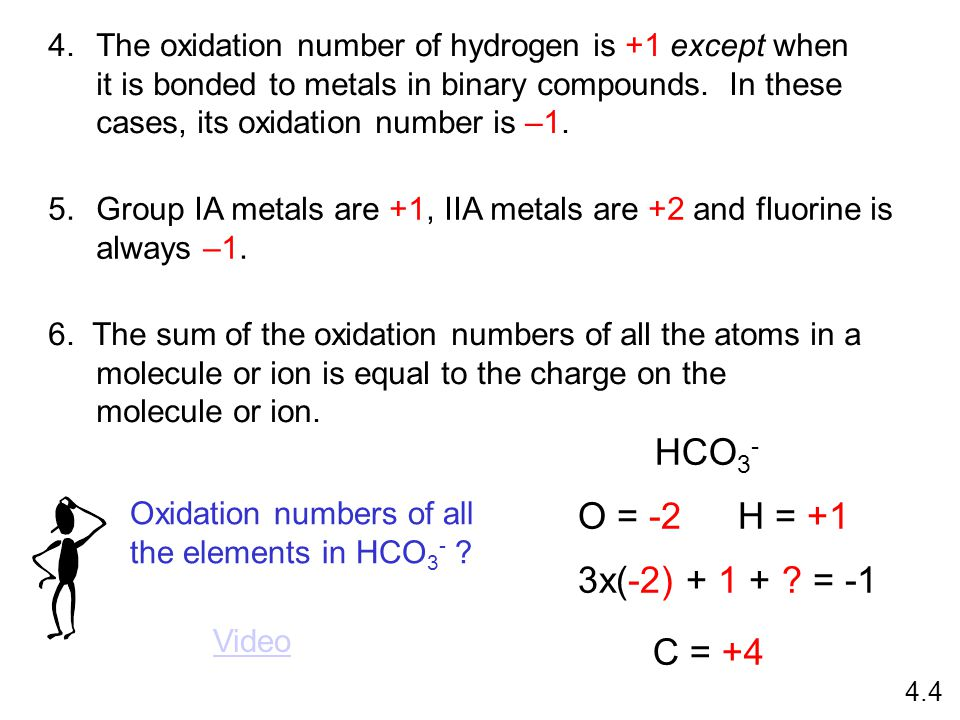 4.The oxidation number of hydrogen is +1 except when it is bonded to metals in binary compounds.
