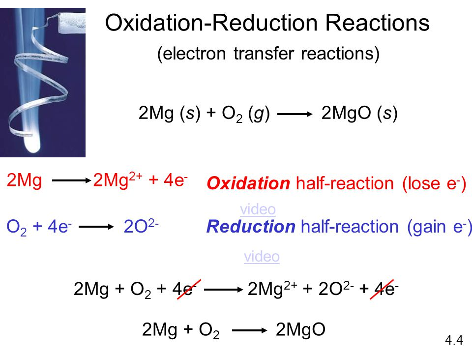 Oxidation-Reduction Reactions (electron transfer reactions) 2Mg (s) + O 2 (g) 2MgO (s) 2Mg 2Mg 2+ + 4e - O 2 + 4e - 2O 2- Oxidation half-reaction (lose e - ) Reduction half-reaction (gain e - ) 2Mg + O 2 + 4e - 2Mg 2+ + 2O 2- + 4e - 2Mg + O 2 2MgO 4.4 video