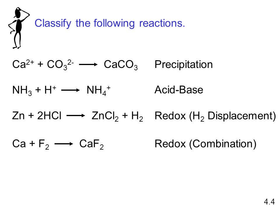 Ca 2+ + CO 3 2- CaCO 3 NH 3 + H + NH 4 + Zn + 2HCl ZnCl 2 + H 2 Ca + F 2 CaF 2 Precipitation Acid-Base Redox (H 2 Displacement) Redox (Combination) Classify the following reactions.