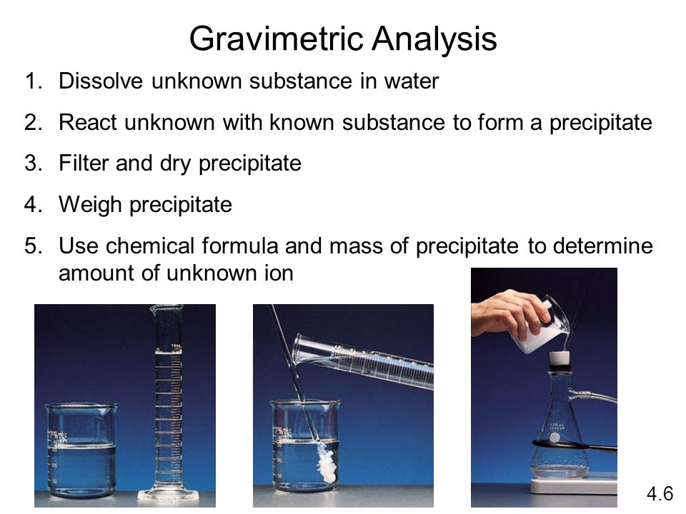 Gravimetric Analysis 4.6 1.Dissolve unknown substance in water 2.React unknown with known substance to form a precipitate 3.Filter and dry precipitate 4.Weigh precipitate 5.Use chemical formula and mass of precipitate to determine amount of unknown ion