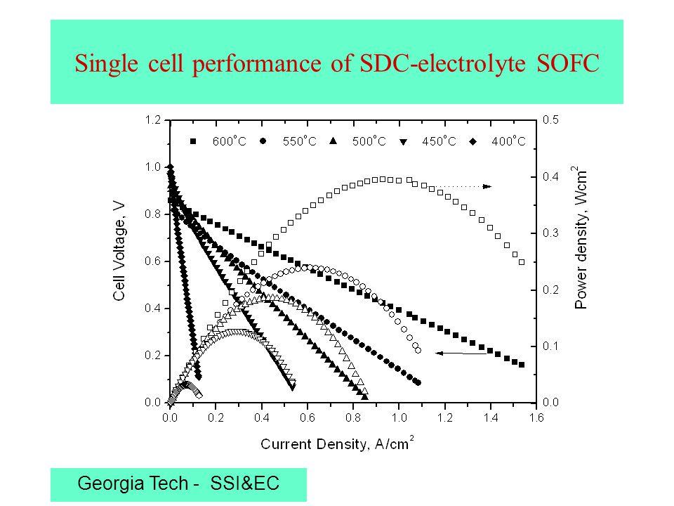 Georgia Tech - SSI&EC Significance of Interfacial Resistances