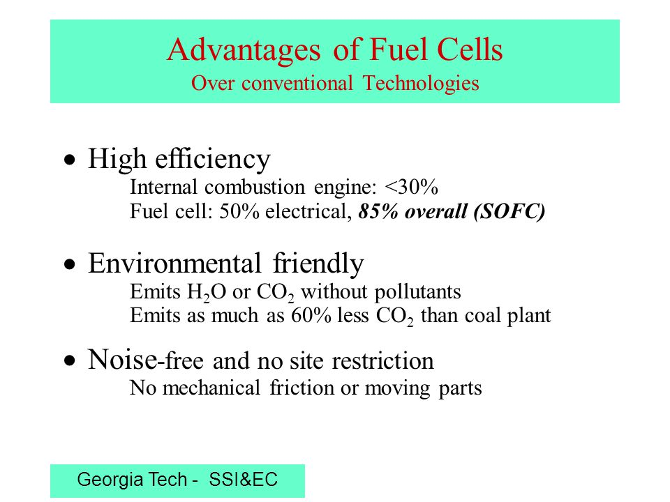 Georgia Tech - SSI&EC Advantages of Fuel Cells Over conventional Technologies  High efficiency Internal combustion engine: <30% Fuel cell: 50% electrical, 85% overall (SOFC)  Environmental friendly Emits H 2 O or CO 2 without pollutants Emits as much as 60% less CO 2 than coal plant  Noise -free and no site restriction No mechanical friction or moving parts