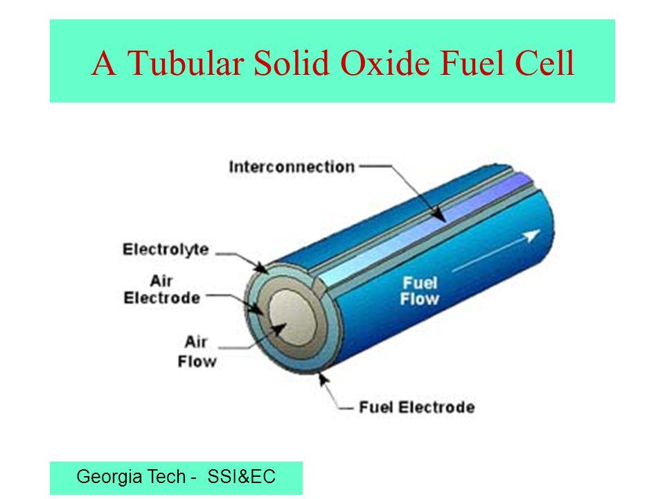 Georgia Tech - SSI&EC A Tubular Solid Oxide Fuel Cell