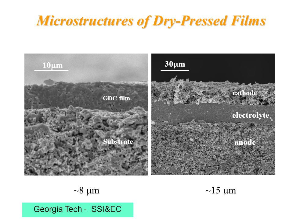 Georgia Tech - SSI&EC Microstructures of Dry-Pressed Films 30  m cathode electrolyte anode ~15  m GDC film Substrate ~8  m 10  m