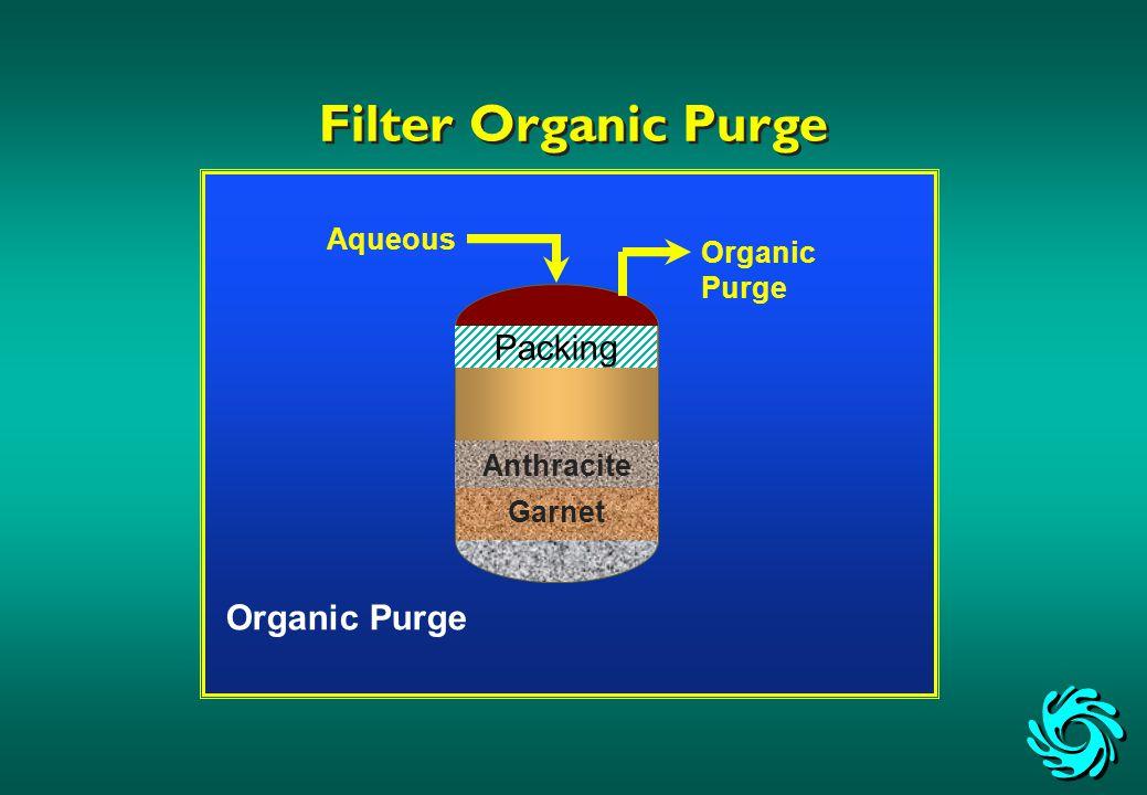 Aqueous Organic Purge Organic Purge Filter Organic Purge Anthracite Garnet Packing