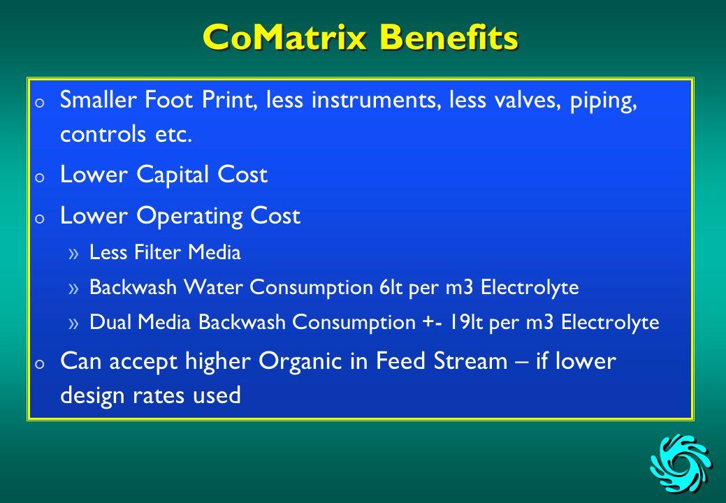 CoMatrix Benefits o Smaller Foot Print, less instruments, less valves, piping, controls etc.