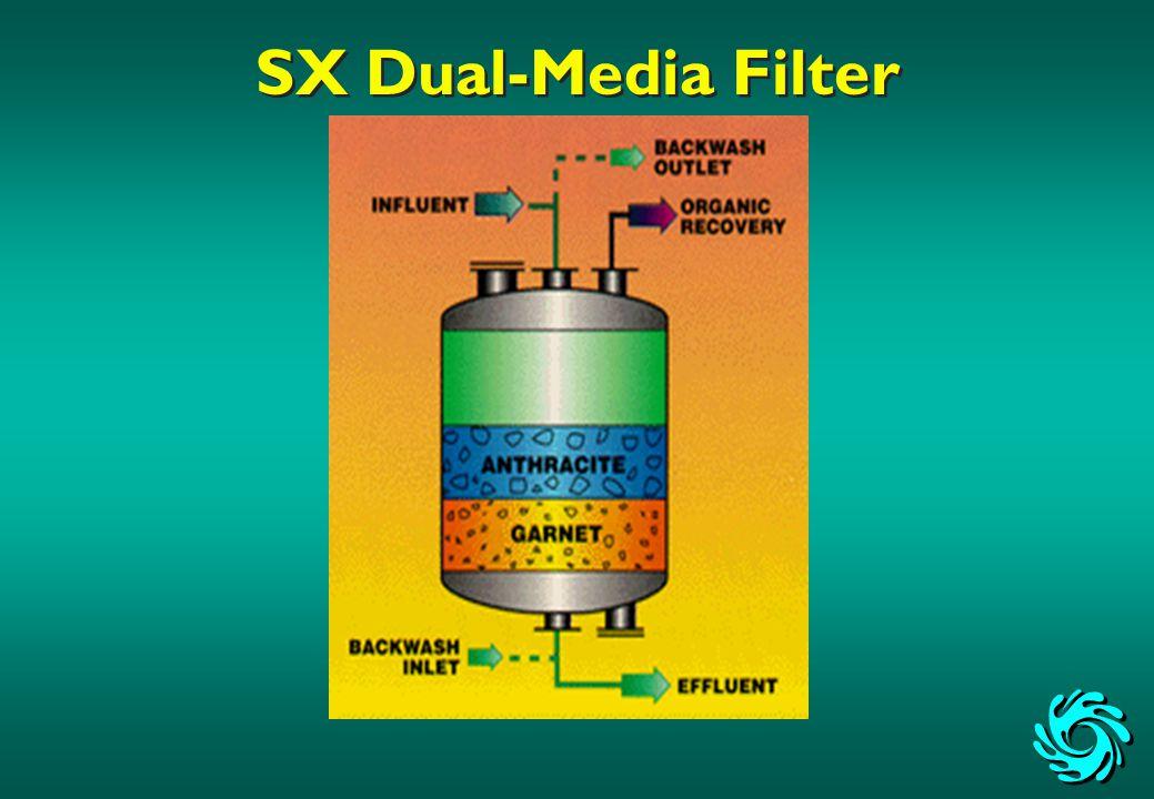 SX Dual-Media Filter