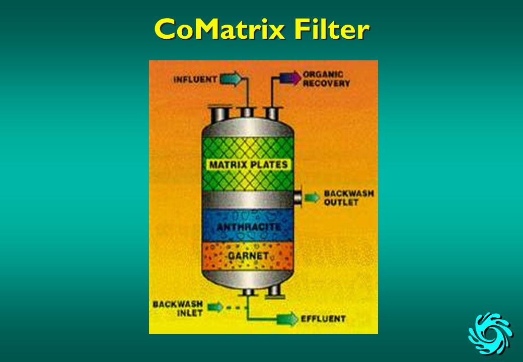 CoMatrix Filter