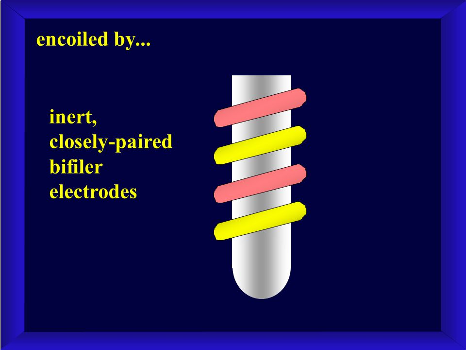 encoiled by... inert, closely-paired bifiler electrodes