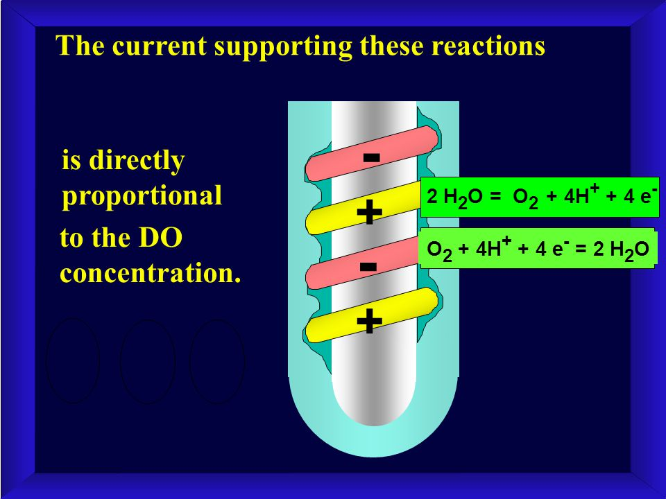The current supporting these reactions O 2 + 4H + + 4 e - = 2 H 2 O 2 H 2 O = O 2 + 4H + + 4 e - is directly proportional - - + + to the DO concentrat