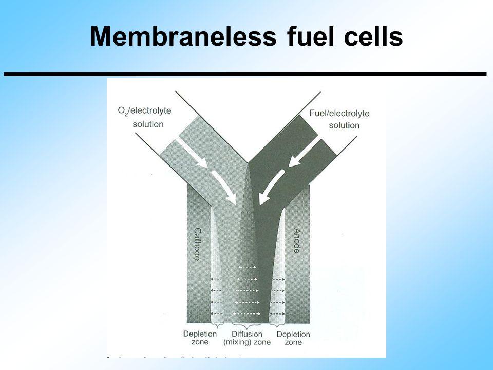 Membraneless fuel cells