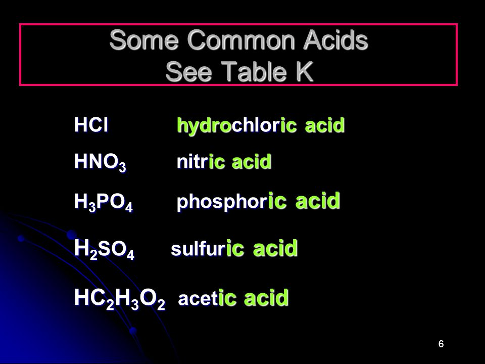 The Hydronium Ion (H 3 0 + ) Acids produce the H + ion Acids produce the H + ion This is just a bare proton and is very reactive.