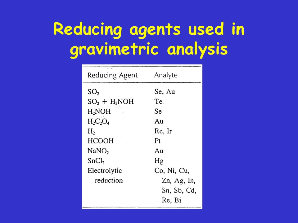 Reducing agents used in gravimetric analysis