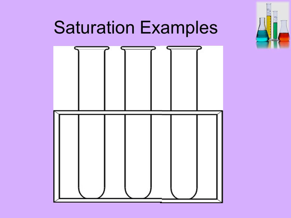Saturation Examples