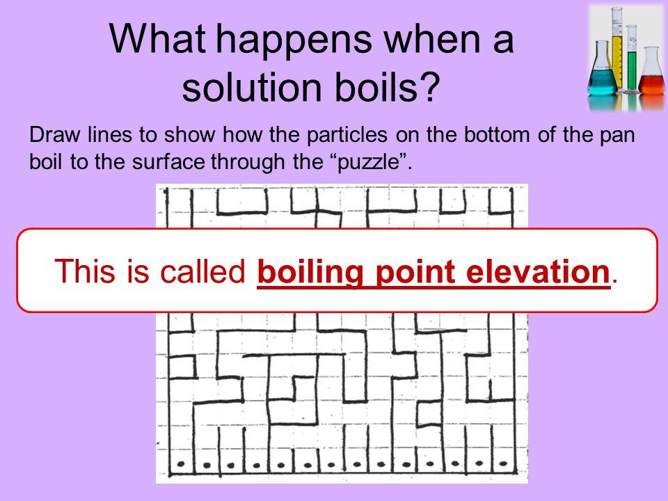 What happens when a solution boils.