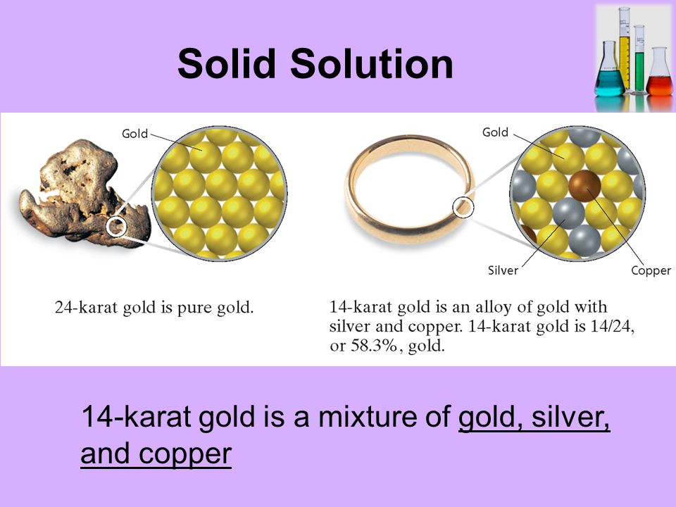 14-karat gold is a mixture of gold, silver, and copper Solid Solution