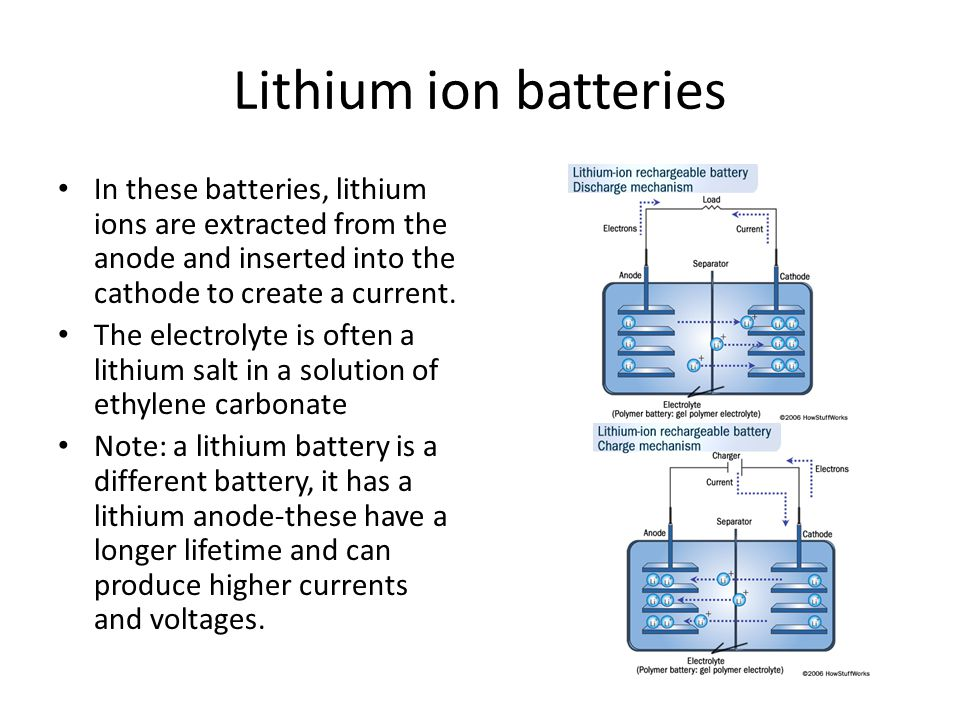Lithium ion batteries In these batteries, lithium ions are extracted from the anode and inserted into the cathode to create a current. The electrolyte