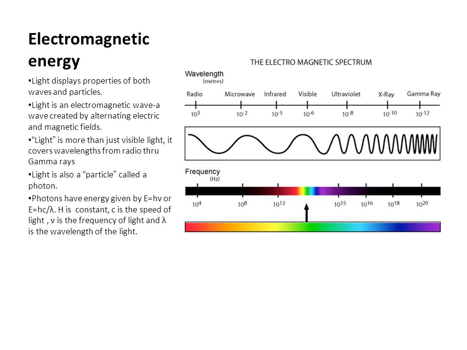 Electromagnetic energy Light displays properties of both waves and particles. Light is an electromagnetic wave-a wave created by alternating electric