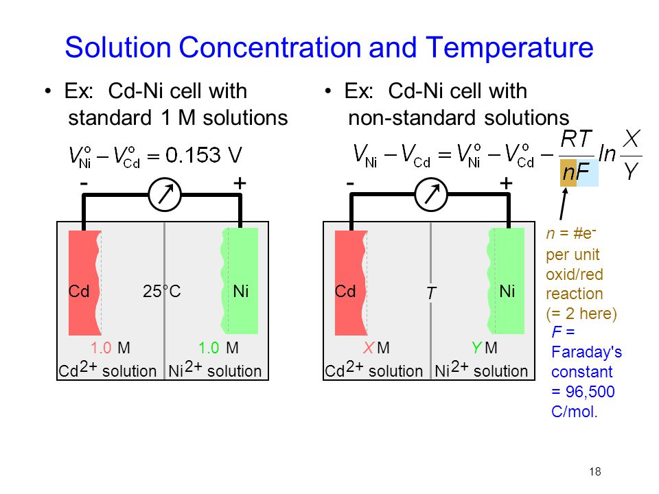 18 Solution Concentration and Temperature Ex: Cd-Ni cell with standard 1 M solutions - Ni 1.0 M Ni 2+ solution 1.0 M Cd 2+ solution + Cd25°C Ex: Cd-Ni