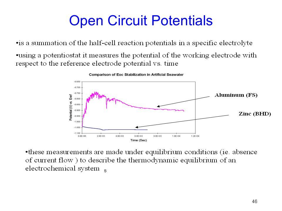 Open Circuit Potentials 46