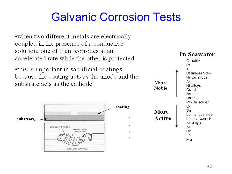 Galvanic Corrosion Tests 48