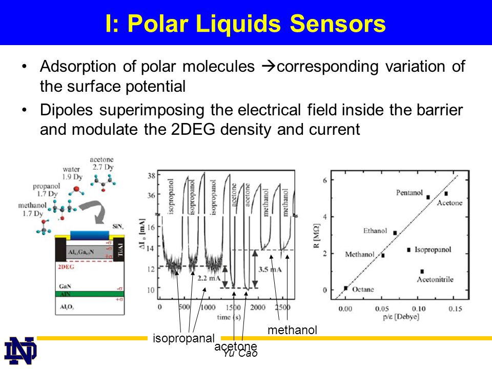 Yu Cao I: Polar Liquids Sensors Adsorption of polar molecules  corresponding variation of the surface potential Dipoles superimposing the electrical field inside the barrier and modulate the 2DEG density and current isopropanal acetone methanol