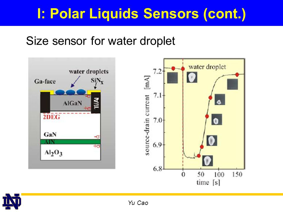 Yu Cao II: Biosensor – optical sensors for cell 325 nm line of a HeCd laser used for excitation of BPT and BaP Inverted microscope used for monitoring insertion of fiber optic probe into single cell Fluorescent light is collected by microscope objective and detected using a photon counting photo multiplier tube (PMT)