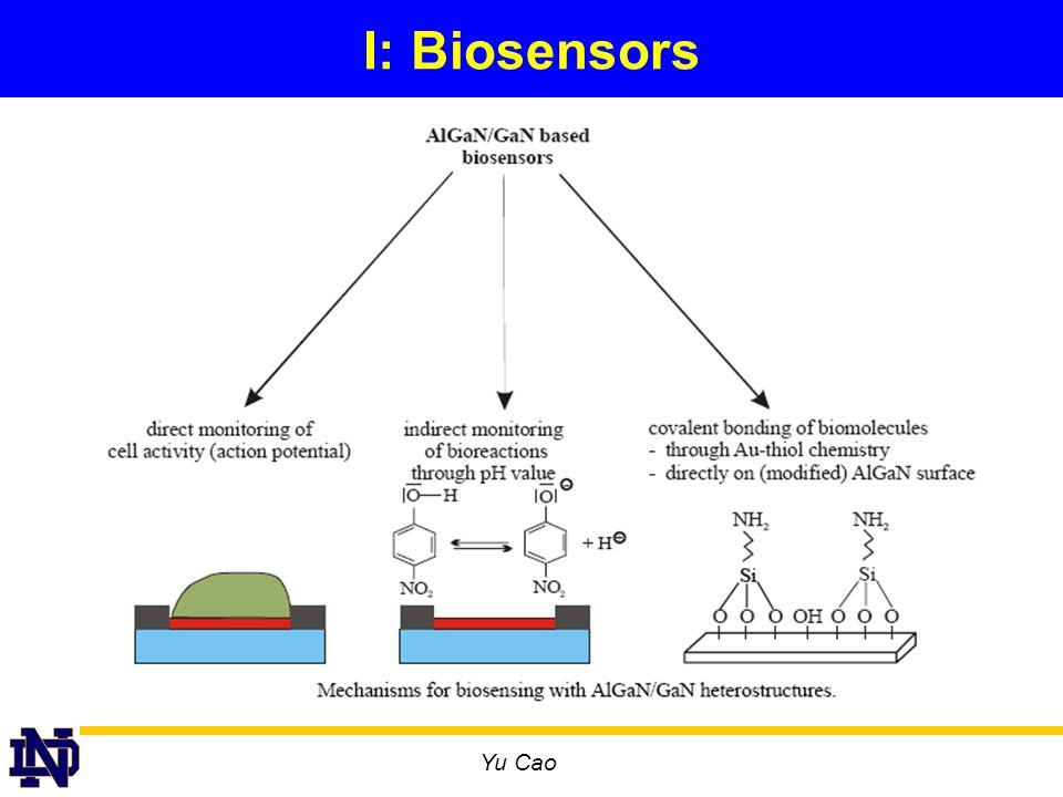 Yu Cao I: Biosensors
