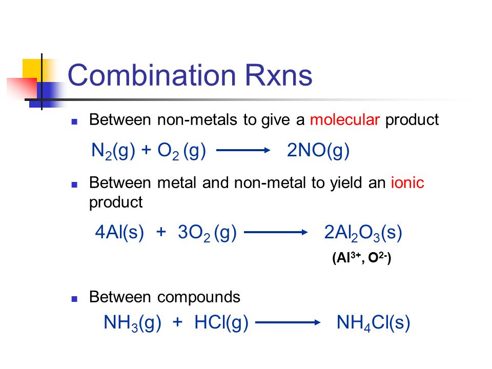 Combination Rxns Between non-metals to give a molecular product Between metal and non-metal to yield an ionic product Between compounds N 2 (g) + O 2 (g) 2NO(g) 4Al(s) + 3O 2 (g) 2Al 2 O 3 (s) NH 3 (g) + HCl(g) NH 4 Cl(s) (Al 3+, O 2- )