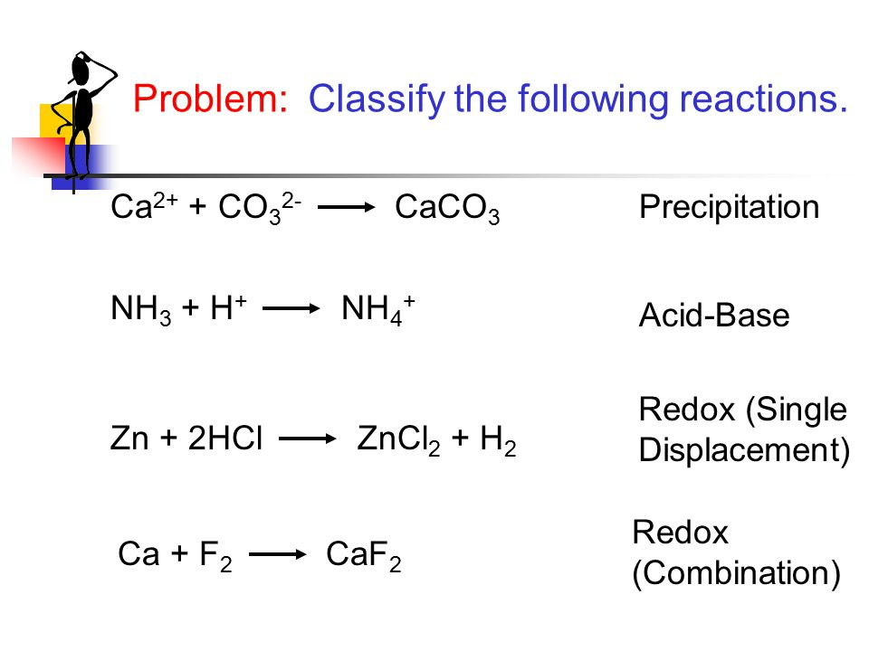 Ca 2+ + CO 3 2- CaCO 3 NH 3 + H + NH 4 + Zn + 2HCl ZnCl 2 + H 2 Ca + F 2 CaF 2 Precipitation Acid-Base Redox (Single Displacement) Redox (Combination) Problem: Classify the following reactions.