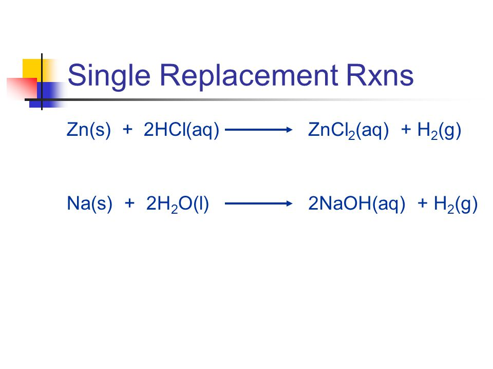 Single Replacement Rxns Zn(s) + 2HCl(aq) ZnCl 2 (aq) + H 2 (g) Na(s) + 2H 2 O(l) 2NaOH(aq) + H 2 (g)
