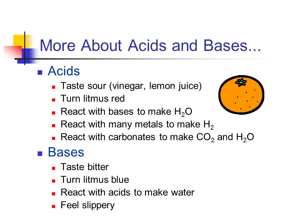 More About Acids and Bases...