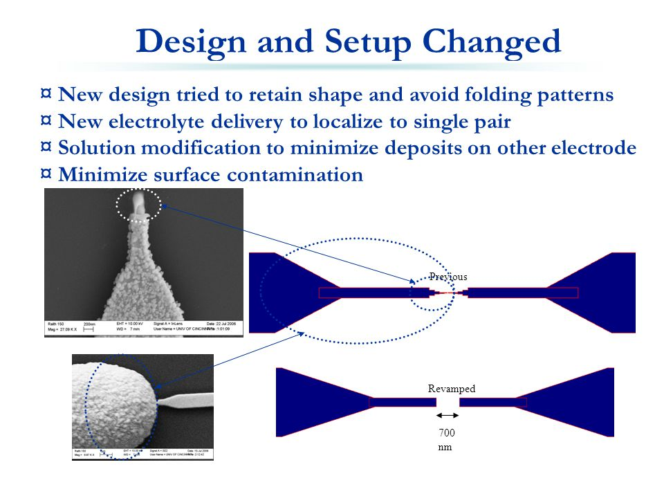 Design and Setup Changed ¤ New design tried to retain shape and avoid folding patterns ¤ New electrolyte delivery to localize to single pair ¤ Solution modification to minimize deposits on other electrode ¤ Minimize surface contamination 700 nm Revamped Previous