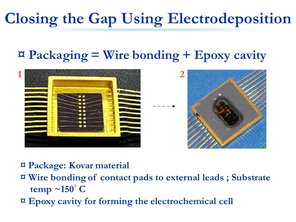 Closing the Gap Using Electrodeposition ¤ Packaging = Wire bonding + Epoxy cavity ¤ Package: Kovar material ¤ Wire bonding of contact pads to external leads ; Substrate temp ~150 ° C ¤ Epoxy cavity for forming the electrochemical cell 21