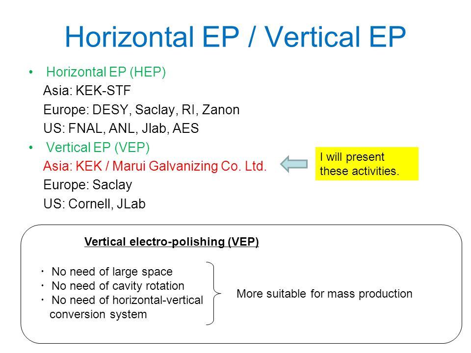 Horizontal EP / Vertical EP Horizontal EP (HEP) Asia: KEK-STF Europe: DESY, Saclay, RI, Zanon US: FNAL, ANL, Jlab, AES Vertical EP (VEP) Asia: KEK / M