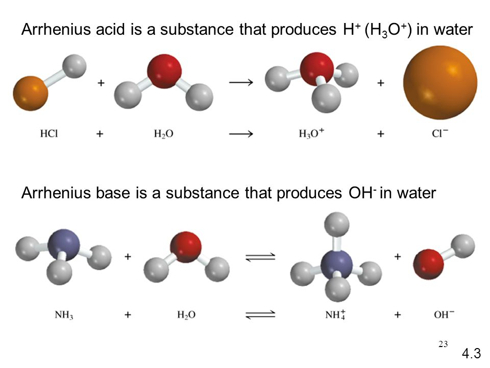 23 Arrhenius acid is a substance that produces H + (H 3 O + ) in water Arrhenius base is a substance that produces OH - in water 4.3