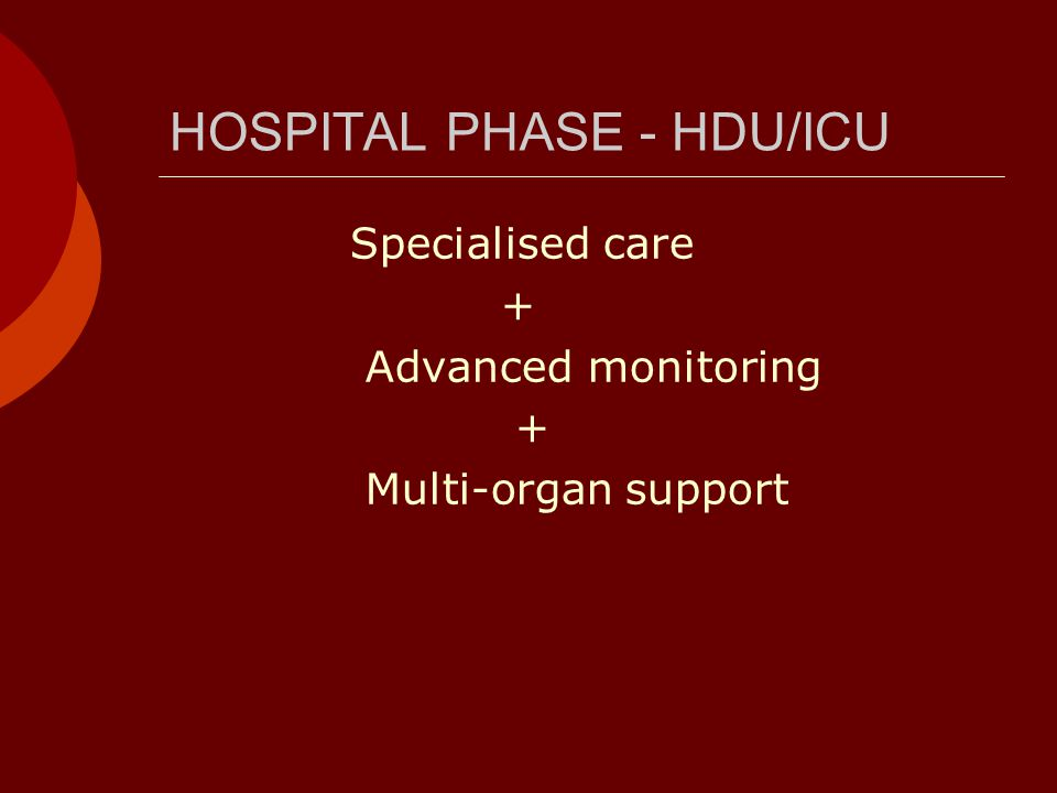 HOSPITAL PHASE - HDU/ICU Specialised care + Advanced monitoring + Multi-organ support