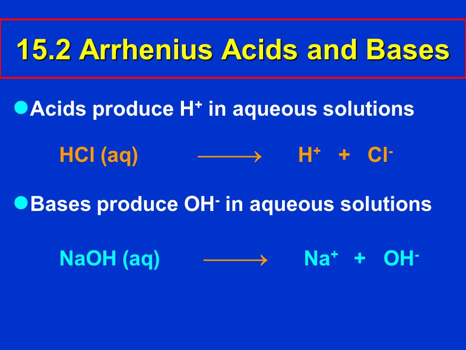 15.3 Bronsted-Lowry Acids - Bases Acid is proton (H + ) donor: (loses H + ) Base is proton (H + ) acceptor: (gains H + ) HCl + NH 3 NH 4 + + Cl - loses H + gains H + acid base