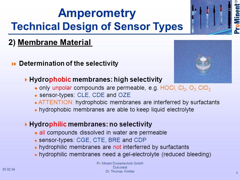 05.02.04 ProMinent Dosiertechnik GmbH Dulcotest Dr. Thomas Winkler 6 Amperometry Technical Design of Sensor Types 2) Membrane Material  Determination
