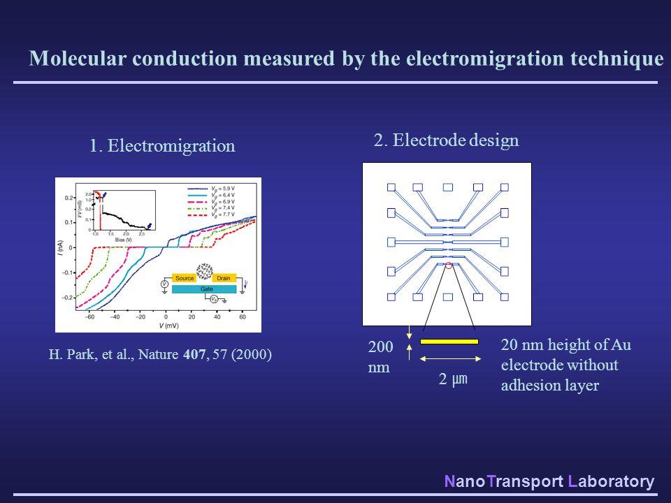 NanoTransport Laboratory Molecular conduction measured by the electromigration technique 1. Electromigration H. Park, et al., Nature 407, 57 (2000) 20